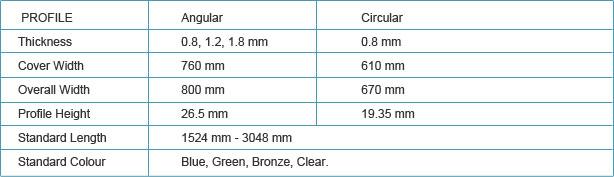 Polycarbonate Sheet 171 Everise Stellar M Sdn Bhd